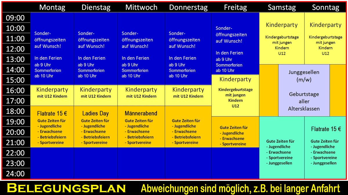 Hannover Kindergeburtstag Stundenplan